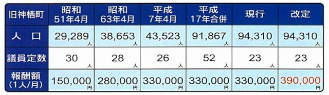 sekiguchi201511_hyou