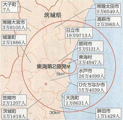 東海第2原発から半径30キロ圏に含まれる各自治体の人数(原子力規制庁が2005年の国勢調査をもとにした資料から)